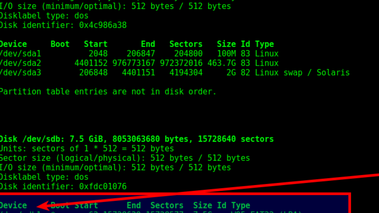 Format Usb Stick In Ubuntu Or Any Other Linux Distro Using Command Line Anglehit