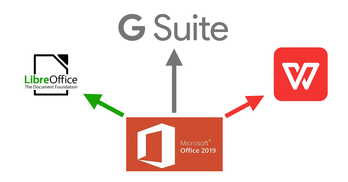 G Suite vs Libreoffice vs Microsoft Office